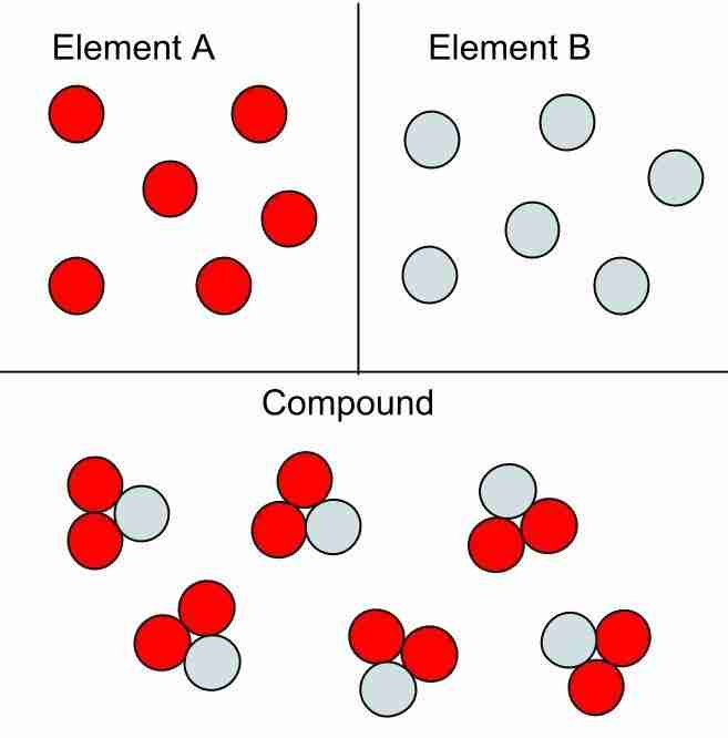 Atomic Theory Image